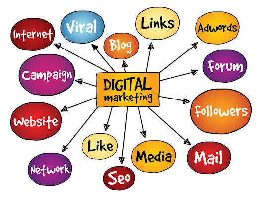 Local Digital Marketing Agency USA