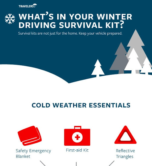 The Travelers: Winter Driving Survival Kit [Infographic]