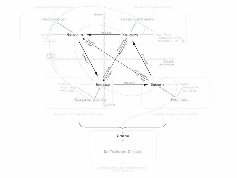 THESE - SchematicDiagram