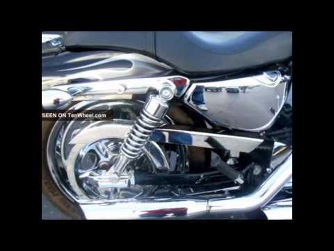 Harley Davidson Google