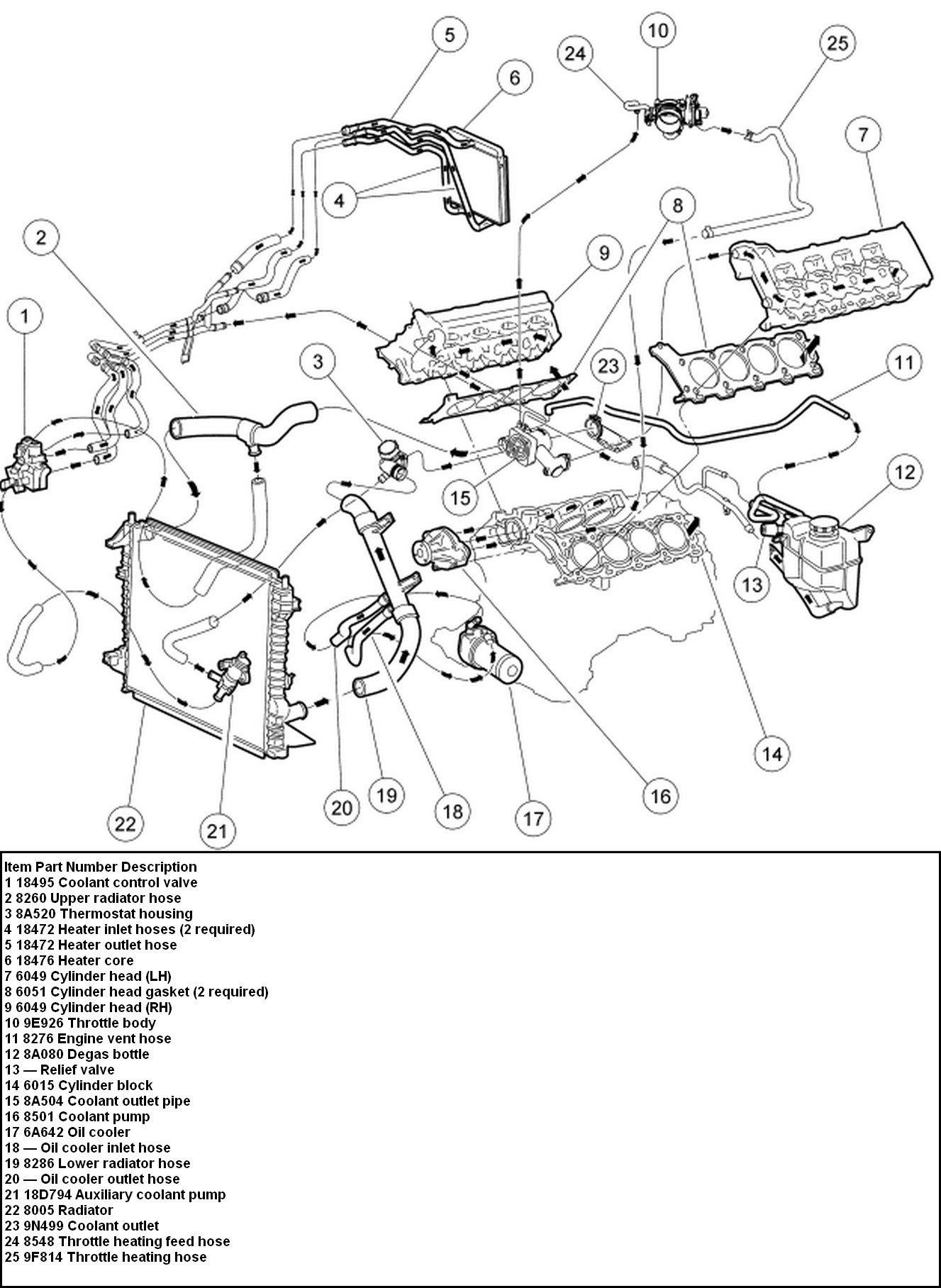2002 Lincoln Ls Engine Diagram Wiring Diagram Schema Doug Track Doug Track Atmosphereconcept It