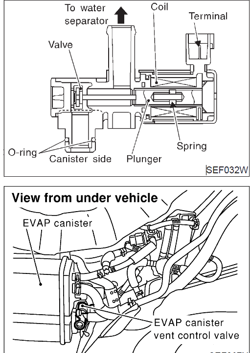 Po448 : po448, Perfect, Nissan:, P0448, Nissan, Frontier