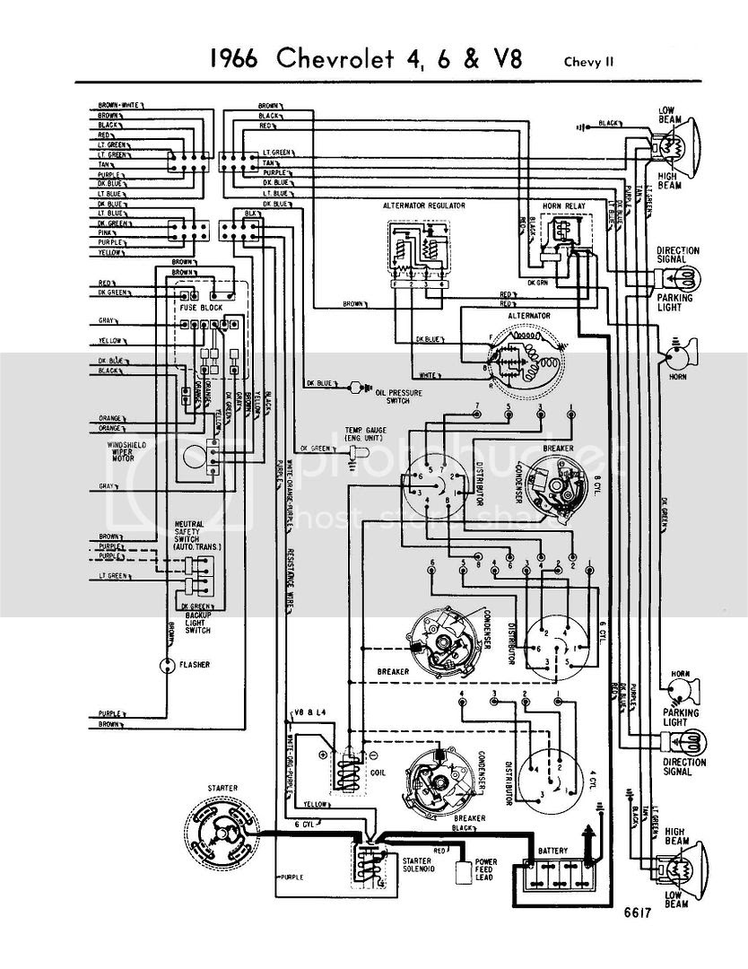 66 Chevy Ii Wiring Diagram Wiring Diagrams Element Element Miglioribanche It