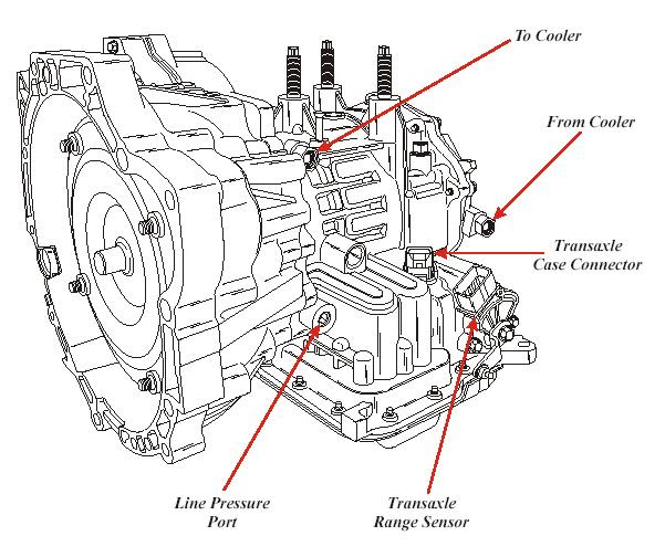Diagram 2010 Ford Focus Transmission Diagram Full Version Hd Quality Transmission Diagram Diagramvetac Chihachiamato It