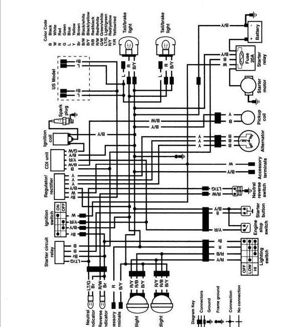 Wiring Diagram 1995 Kawasaki Bayou Wiring Diagram Schema Store Space A Store Space A Ferdinandeo It
