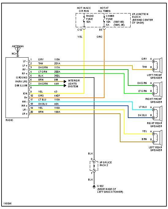 1995 Saturn Sl2 Wiring Diagram Wiring Diagram Teach Teach Lechicchedimammavale It