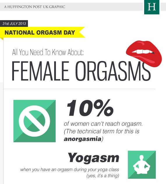 female orgasm day straight men like anal sex