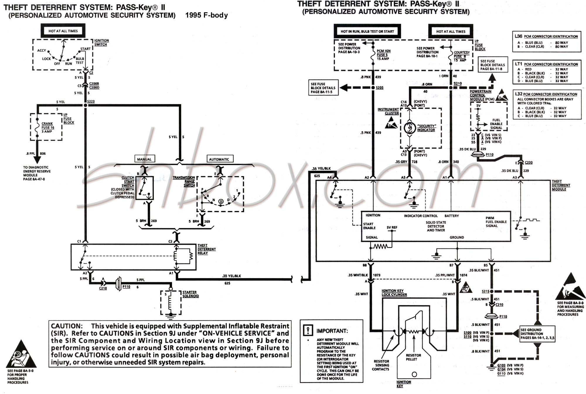 7b758be 95 Grand Cherokee Fuse Box Wiring Library
