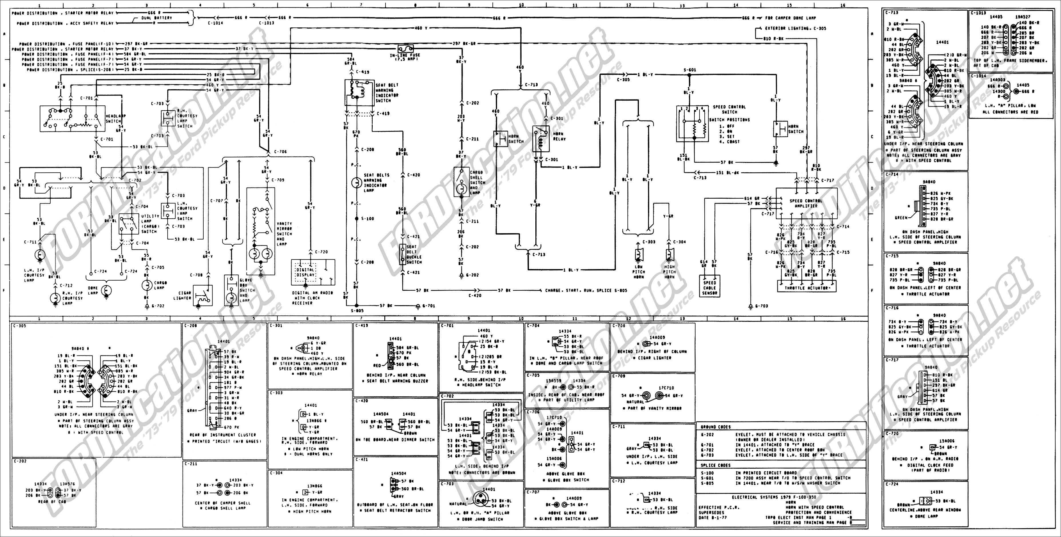 1979 Ford F150 Wiring Schematic Wiring Diagram Frame Frame Cfcarsnoleggio It