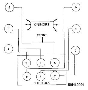 2002 Hyundai Sonata V6 Firing Order   Hyundai 3 5l Plug Wire Diagram      Hyundai Sonata