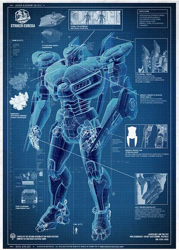 Pacific-Rim-Movie-Striker-Eureka-Australian-Jaeger