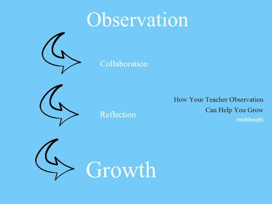 How Your Teacher Observation Can Help You Grow