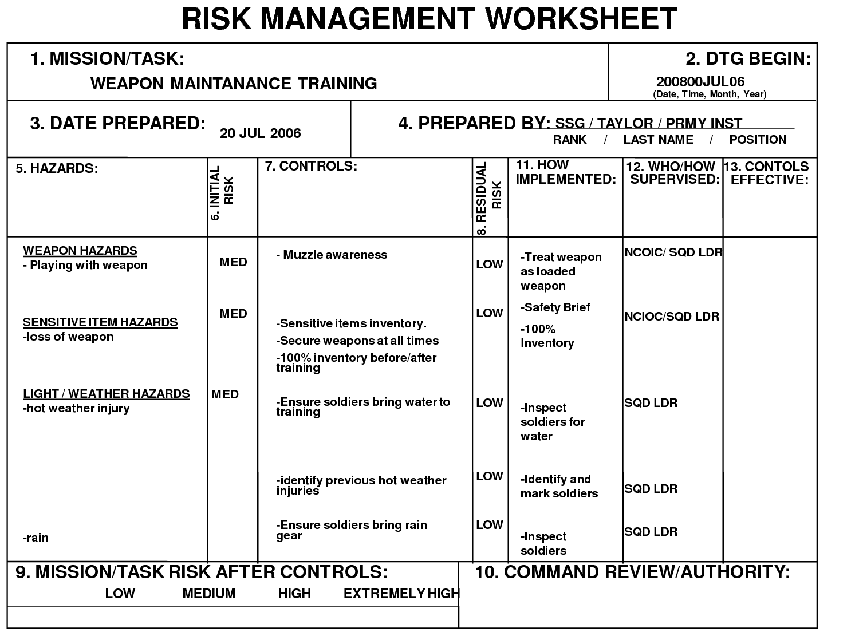 16 Best Images of Risk Management Plan Worksheet  Army Composite Risk Management Worksheet