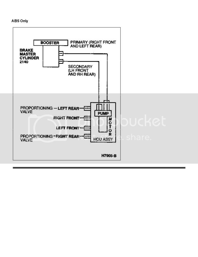 Diagram 1997 Lincoln Town Car Brake Line Diagram Full Version Hd Quality Line Diagram Swapwiringx18 Locandadossello It