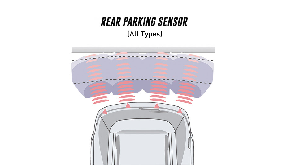 Rear parking sensor  New Toyota Rush