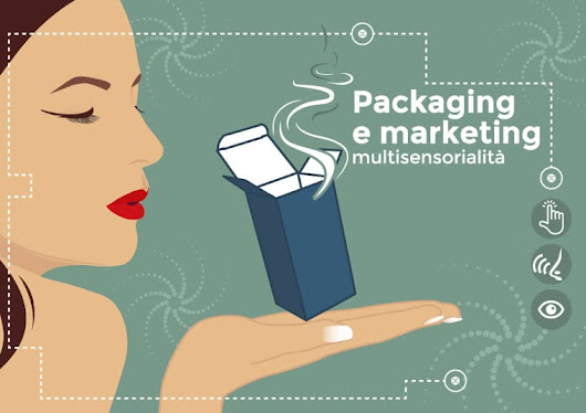 Marketing e sensi: il packaging multisensoriale | Packly Blog