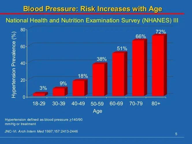 normal average body fat percentage