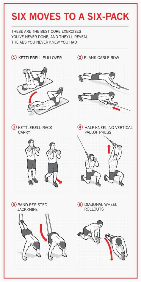 moves    pack  core workouts  pack abs