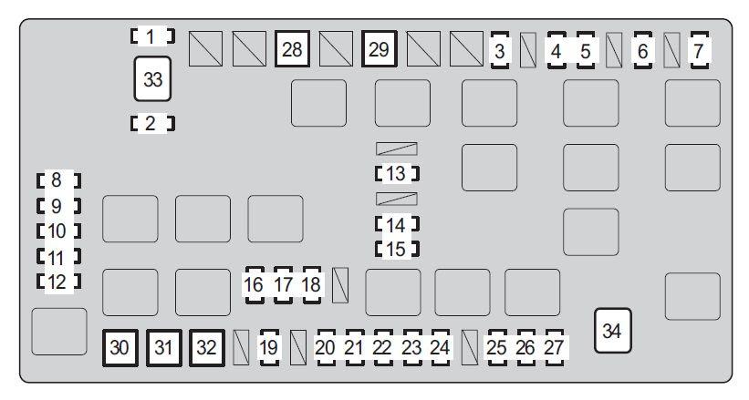 Toyota Land Cruiser Fuse Box Diagram