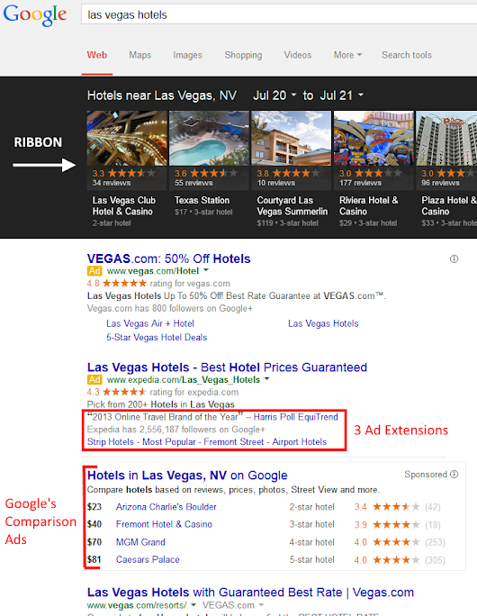 Getting Top Position With Location Based PPC On A Budget » Search Engine People Blog
