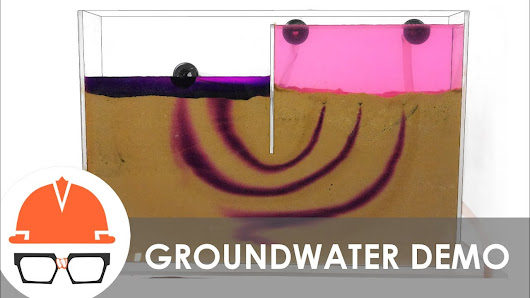 Groundwater Flow Demonstration Model - YouTube
