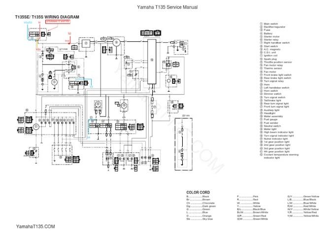 [Download 43+] Wiring Diagram Jupiter Mx Old