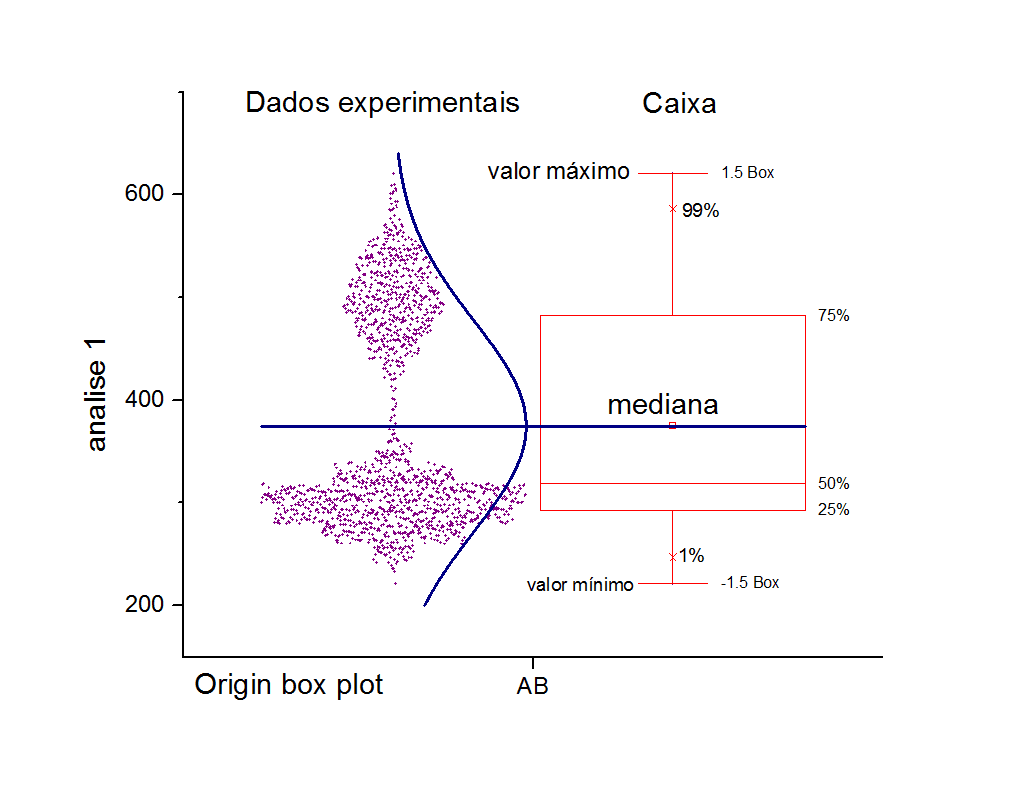 Diagrama_de_caixa_box_plot