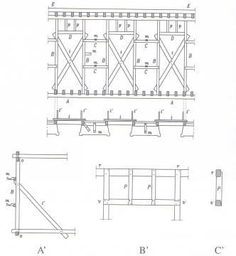 Elementos constituintes da gaiola