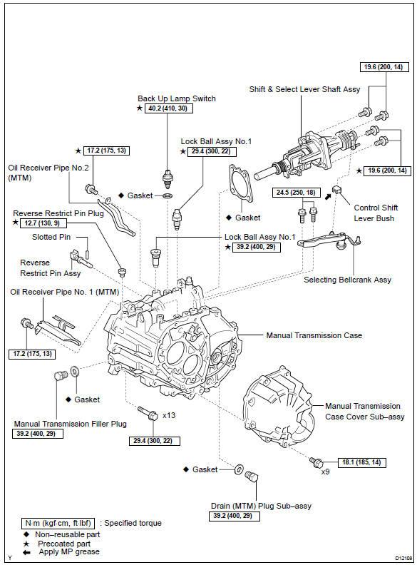 Bestseller  Toyota Corolla Repair Manual