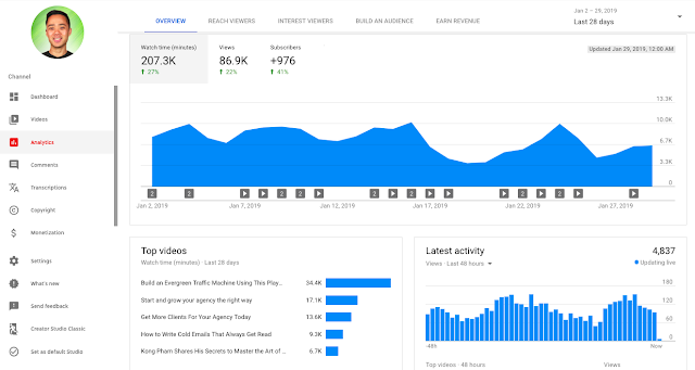 Which YouTube Analytics Matters Most | Amazing Adviser