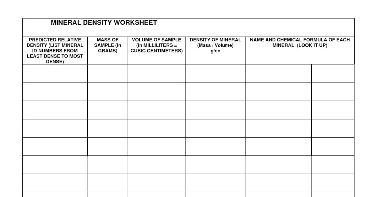 28 Mineral Identification Worksheet Answers - Worksheet ...