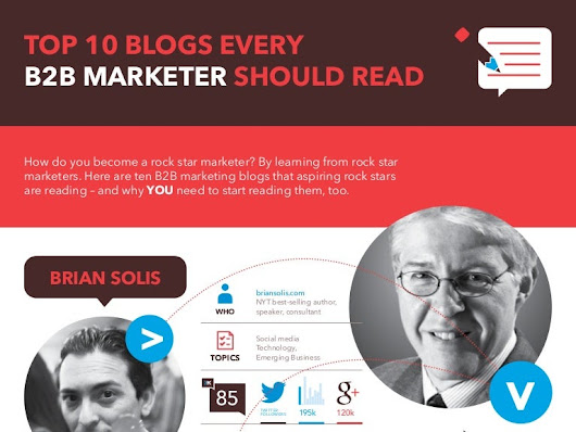 Top 10 Blogs Every B2B Marketer Should Read