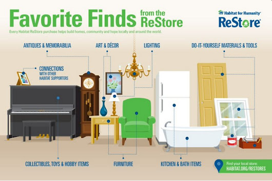 "Habitat Wake ReStore on Twitter: ""#KonMari-ing or #springcleaning? Don't just chuck your stuff. Send your household goods our way. """