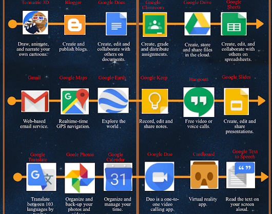 Top 22 Google Apps for Teachers Using Android