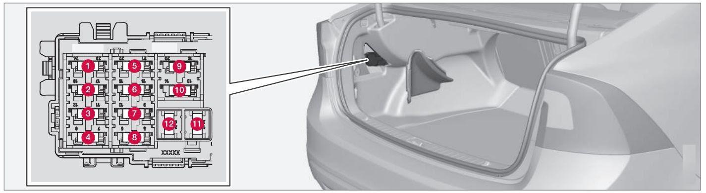2014 Volvo S60 Fuse Box Wiring Diagram Spoil Dicover B Spoil Dicover B Consorziofiuggiturismo It