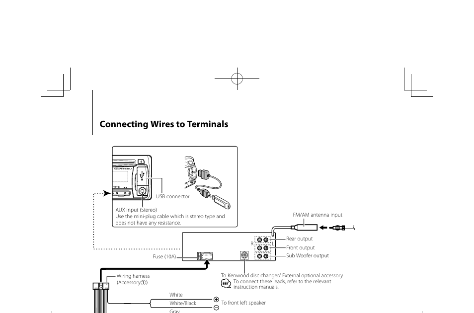Wiring Diagram Kenwood