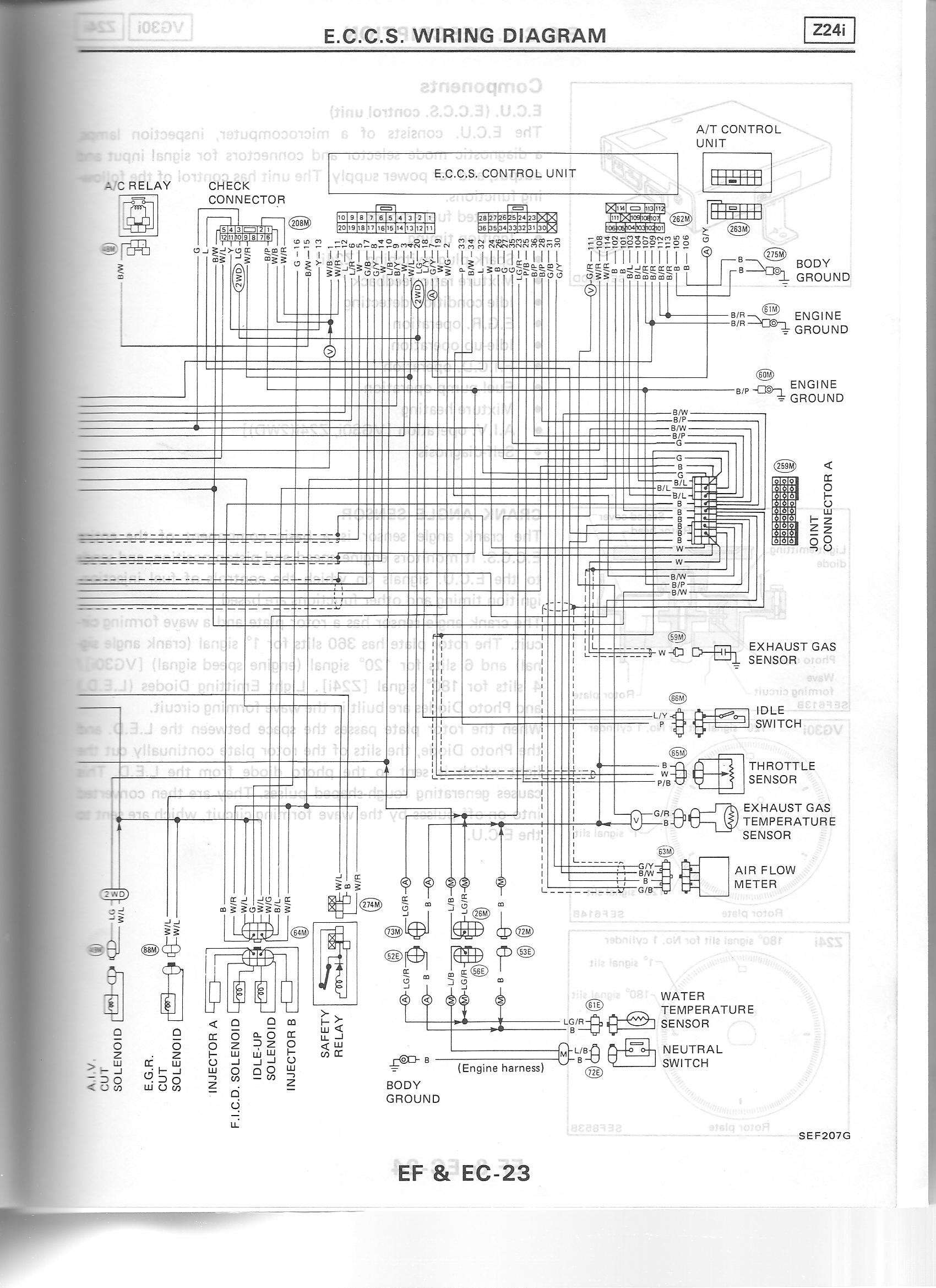 1989 Nissan Pathfinder Wiring Diagram Wiring Diagram Modernize Modernize Frankmotors Es