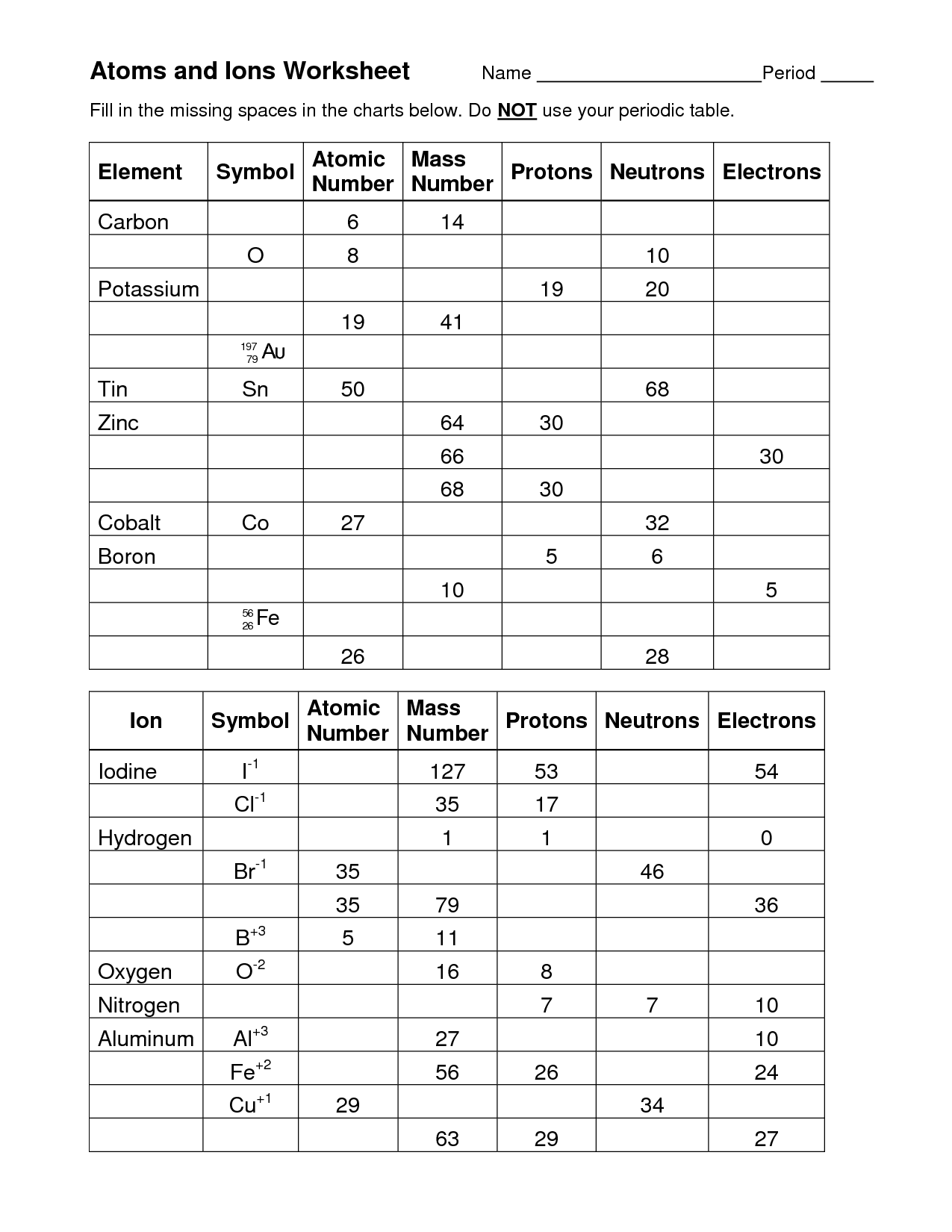 35 Atoms And Isotopes Worksheet Answer Key - Worksheet ...