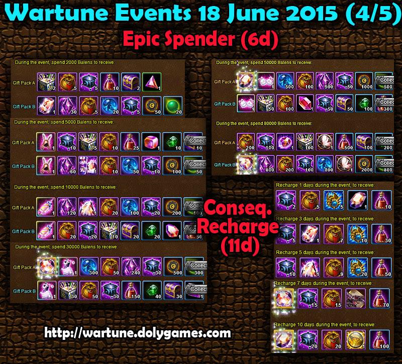 Wartune Events 18 June 2015 - Part 4