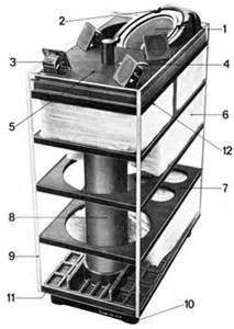 Sonab OA14 - Manual - Loudspeaker System - HiFi Engine