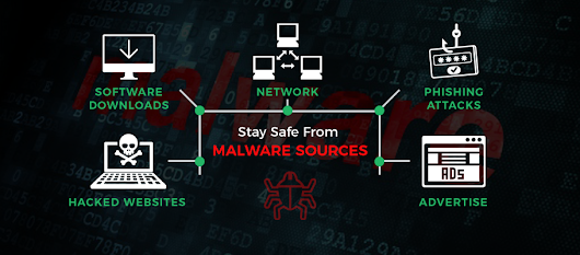 Identify Sources Of Malware – How To Handle?
