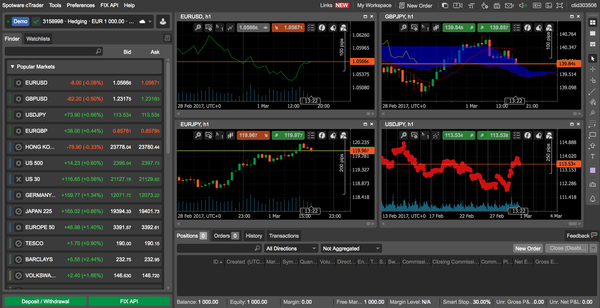 10 Best Forex Trading Platforms For Mac & Windows of