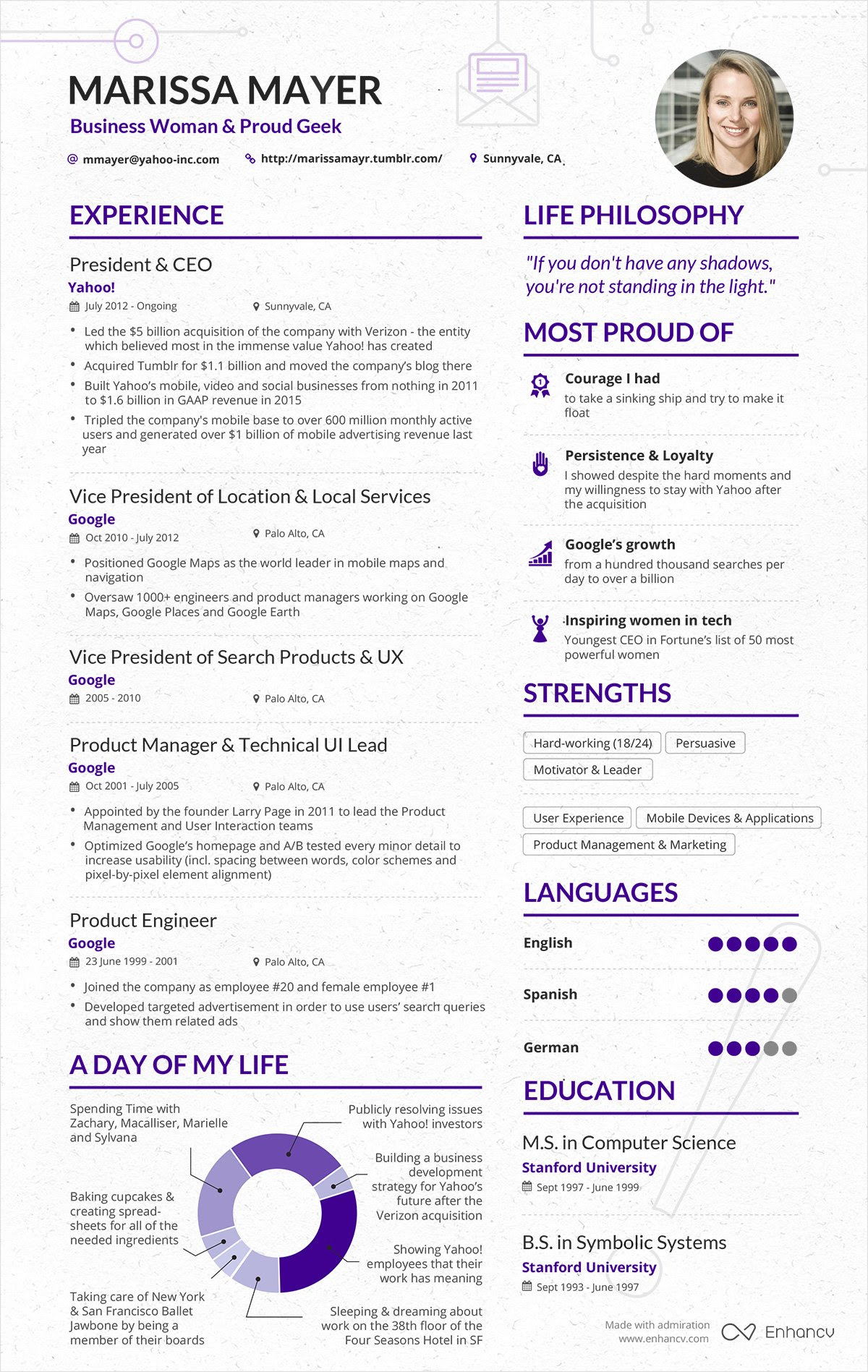 Most popular of 2016: #1. Make your content look as good as this CV from Yahoo's CEO