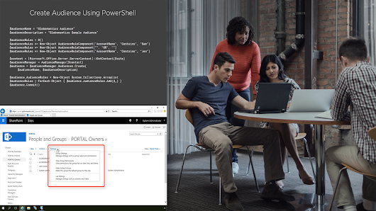 SharePoint Security Fundamentals