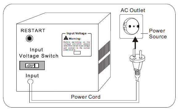 110 220 Step Down Transformer Wiring Diagram Wiring Wiring Diagrams Instructions