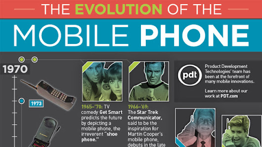 Infographics: Evolution of the Mobile Phone