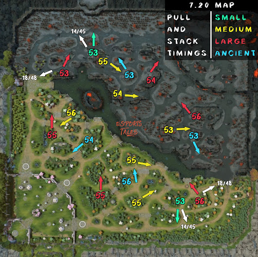Dota 2 7.20 update: Pull and Stack timings - Map changes