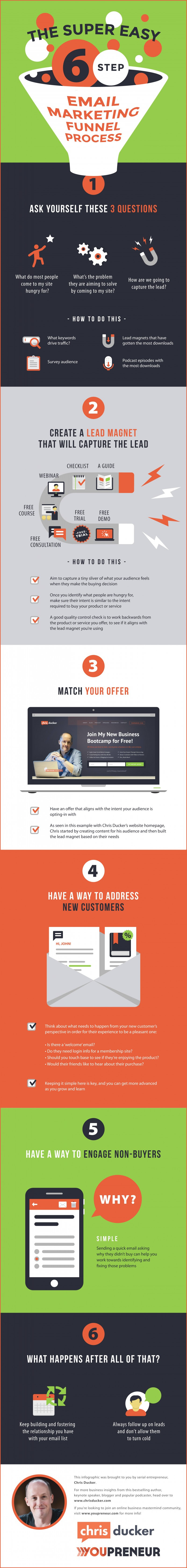 The Super Easy 6-Step Email Marketing Funnel