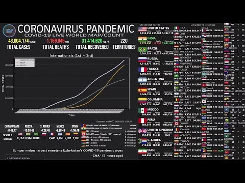 PERU EN NUMERO 16 [LIVE] Coronavirus Pandemic: Real Time Counter, World Map, News