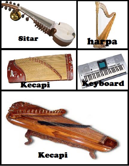 Pengertian Aalat Musik Harmonis Dan Gambarnya Lengkap ...